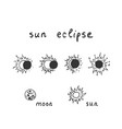 outline of hand drawn solar eclipse vector image