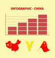 colored infographic growing chinese trade vector image vector image