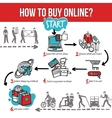 Online Shopping And Buying Infographic vector image vector image