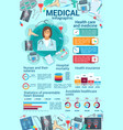 medical infographic healthcare charts vector image vector image