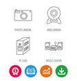 photo camera pc case and music center icons