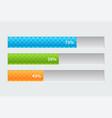 preloaders and progress loading bars vector image