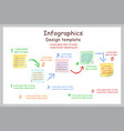 Infographic report template with board and vector image