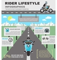 Rider Infographics Set vector image vector image