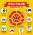 gaming infographic concept flat style vector image vector image