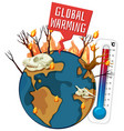 global warming with deforestation on earth vector image vector image