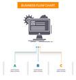 account profile report edit update business flow vector image vector image