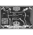 Vintage Blackboard of English Cut of Lamb vector image vector image