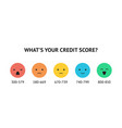 credit score scale concept flat vector image vector image