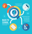 education circle diagram infographics vector image vector image