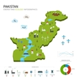 Energy industry and ecology of Pakistan vector image vector image