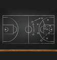 basketball play tactics vector image