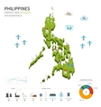 Energy industry and ecology of Philippines vector image vector image