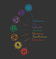 infographig set with chakra icons vector image vector image