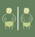 fat and slim girl vector image vector image