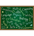 School subjects and doodles on chalkboard vector image vector image