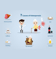 7 cause osteoporosis old people with vector image vector image