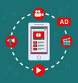 video marketing and digital advertising on mobile vector image