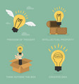 idea concept freedom though vector image