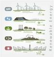 renewable energy in the infographics vector image