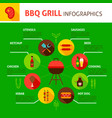 Bbq grill concept infographic