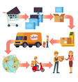 delivery service chain winding road map of vector image vector image