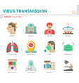 virus transmission icon set vector image vector image