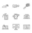 store of knowledge icons set outline style vector image vector image