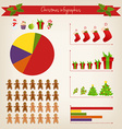 cute Christmas infographics vector image