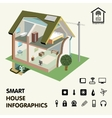 Smart home Infographics Concept vector image vector image