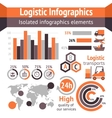 Logistic delivery infographics vector image vector image