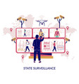 state surveillance concept for web banner vector image