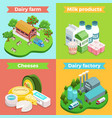 isometric dairy factory square concept vector image vector image