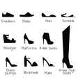 Shoes models for women vector image vector image