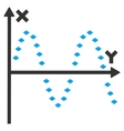 Dotted Sine Plot Toolbar Icon