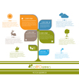 Modern ecology infographics vector | Price: 1 Credit (USD $1)