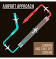 Take off and landing scheme vector image vector image