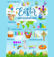 easter holiday infographics template with charts vector image vector image