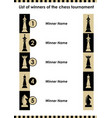chess tournament winner list with chess pieces vector image vector image