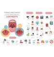 tonsils and throat diseases laryngitis symptoms vector image