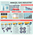 Gas Oil Industry Infographics vector image