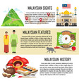 malaysia banner set with malasian sights features vector image vector image