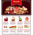 cake cupcake dessert infographic for food design vector image vector image