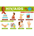 hiv and aids transmission ways poster with info vector image vector image