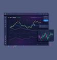 trade dashboard for bitcoin vector image
