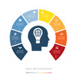 head lightbulb brain conceptual idea infographic vector image