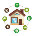 environmental and ecology set icons vector image vector image