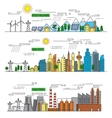 city and factory vector image