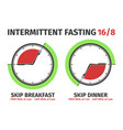 two schemes and concept of intermittent fasting vector image vector image