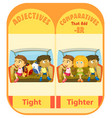 comparative adjectives for word tight vector image